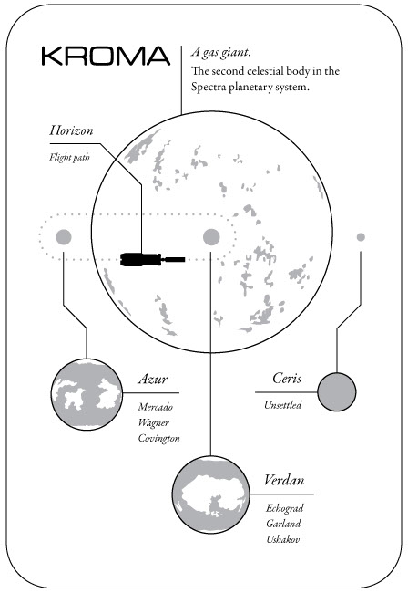 Black and white graphic map of planet and its moons.